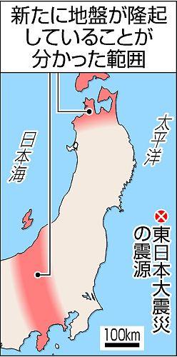 東日本大震災後の隆起