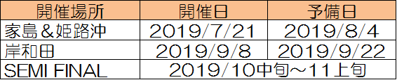 2019annai1