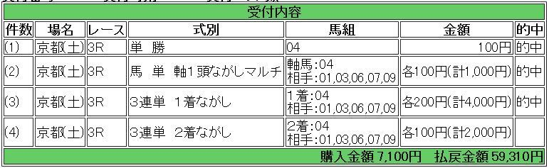 20190119kyouto3rmuryou.jpg