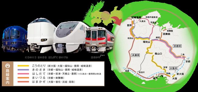 JR北近畿路線特急電車