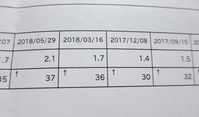 1,24,3