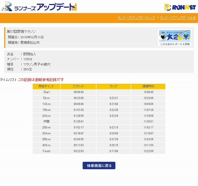 Screenshot_2019-02-12 第57回愛媛マラソン - タイムリスト - ランナーズアップデート
