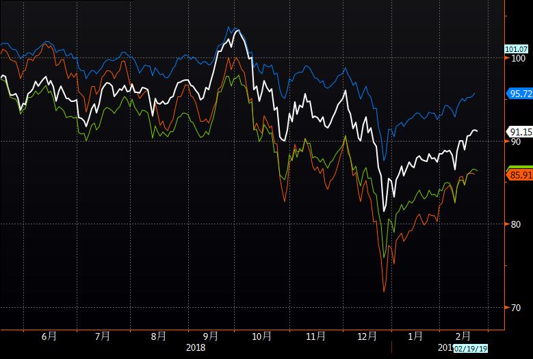 Stocks_19-2-22_15-5-39_No-00.png