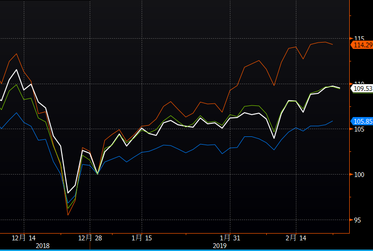 Stocks_19-2-22_15-6-37_No-00.png