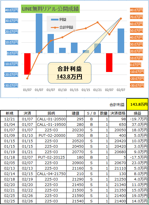 Stocks_19-2-26_13-30-21_No-00.png