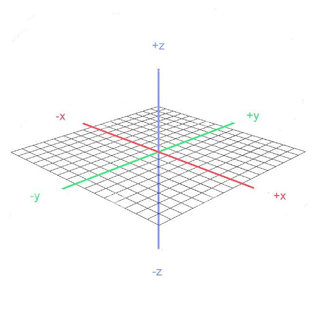 53297136-3-d-の座標軸ベクトル