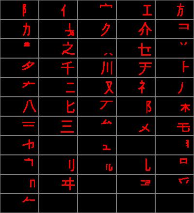 20190216 カタカナと漢字