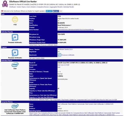 Core i3 9100 (2019年2月9日)