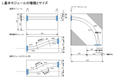 スライド2c