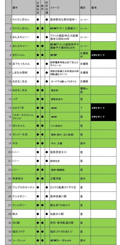 エントリー表4