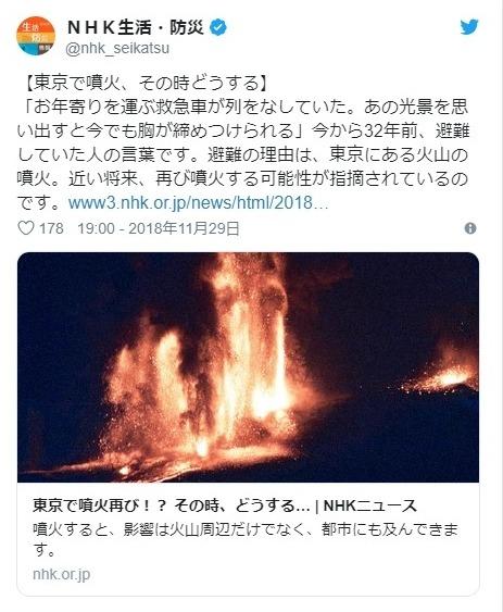 【大噴火】東京で火山噴火が再び起きる…その時、どうすればよいのか?