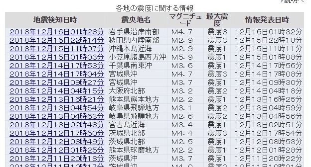 【内陸】東北地方でここ数日「震度3」の地震が相次ぐ