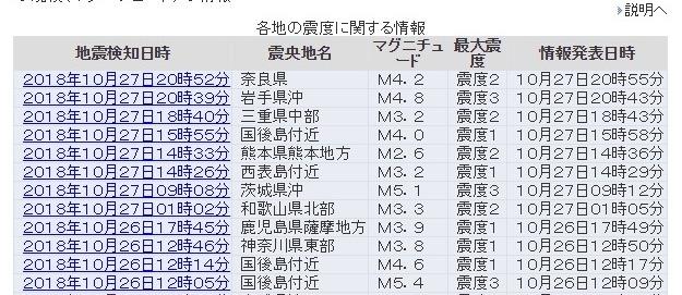 【中央構造線】日本各地で小規模な地震が相次いでるけど、大地震の前兆なのか?