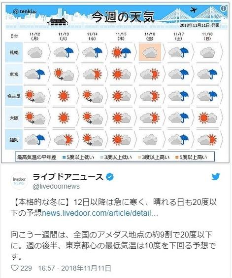 【冬到来か】今週には寒気が日本列島にやってくる…北海道もようやく初雪になるかも
