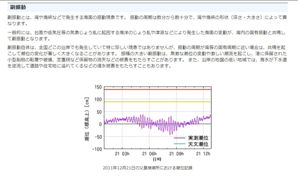 【鹿児島】薩摩地方でまたも「副振動」が発生…海面昇降、最大で「100cm」