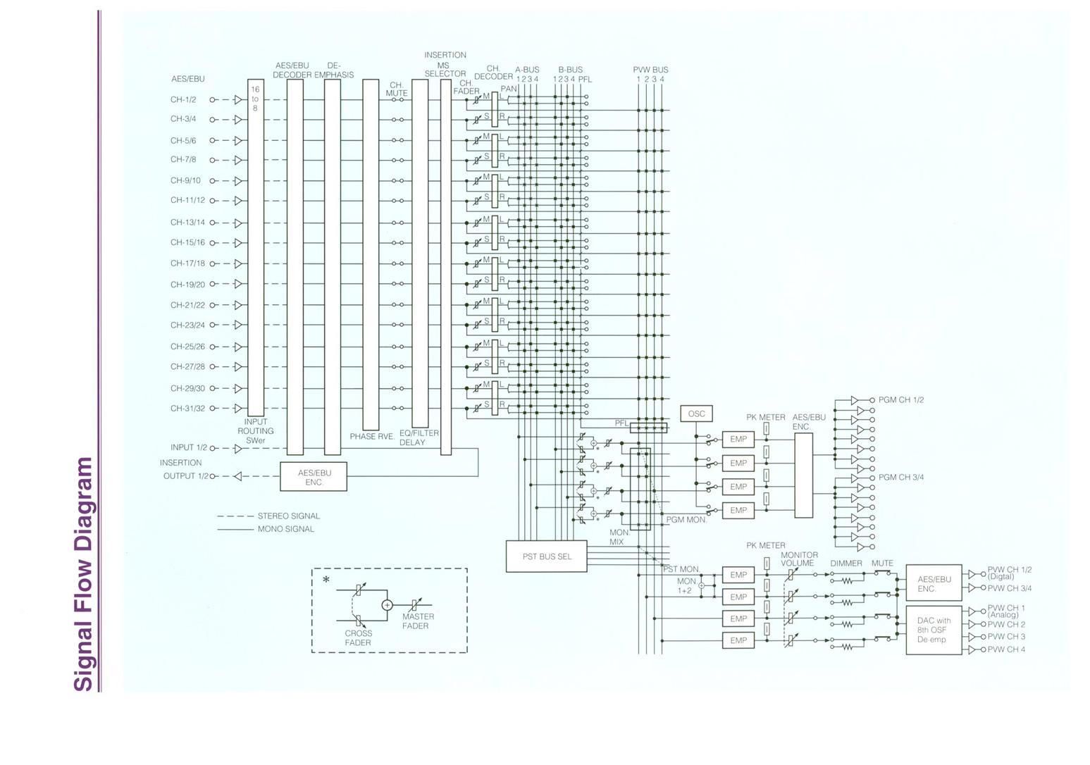 DMX-E3000-2.jpg