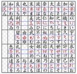 漢字➡ひらがな