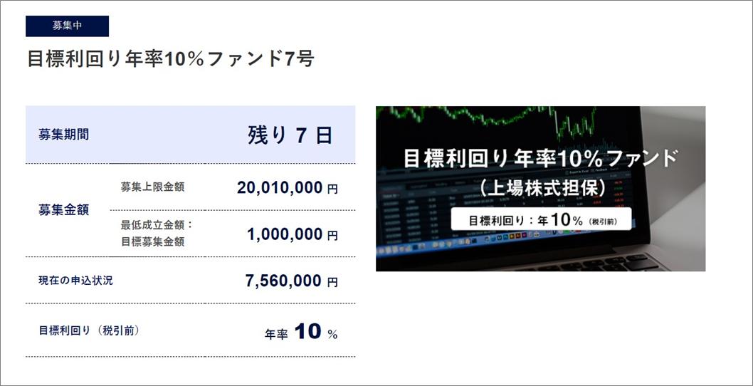 SAMURAI 目標利回り年率10%ファンド7号