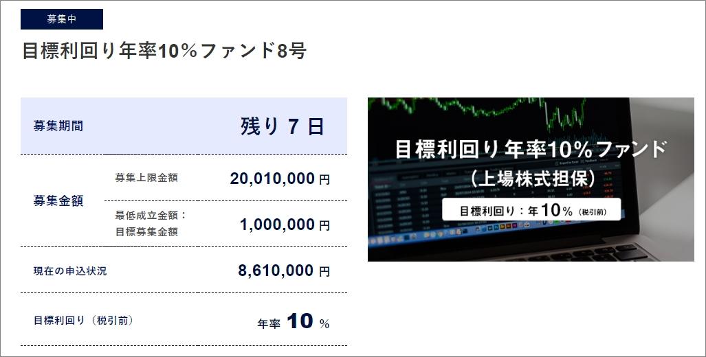SAMURAI_目標利回り年率10%ファンド8号