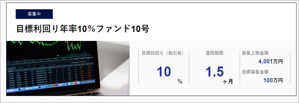 SAMURAI目標利回り年率10%ファンド10号運用期間