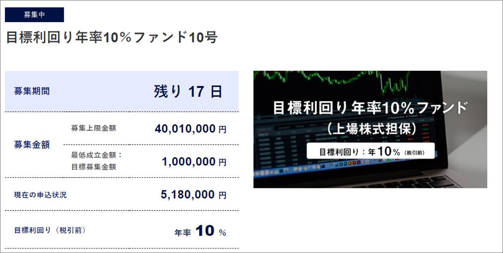 SAMURAI目標利回り年率10%ファンド10号