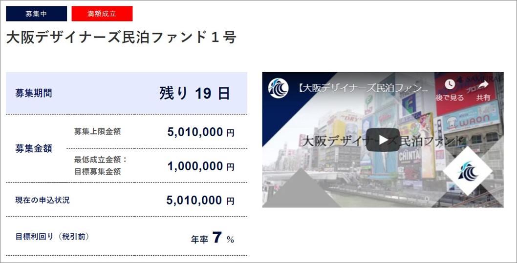 SAMURAI_大阪デザイナーズ民泊ファンド1号