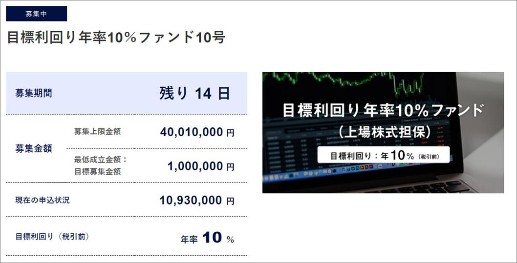 SAMURAI_目標利回り年率10%ファンド10号