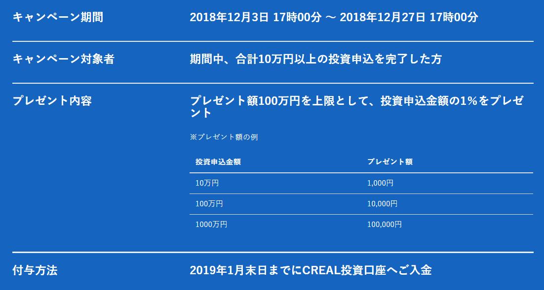 CREA_太っ腹キャンペーン