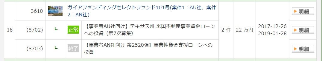 ガイアファンディングセレクトファンド101号