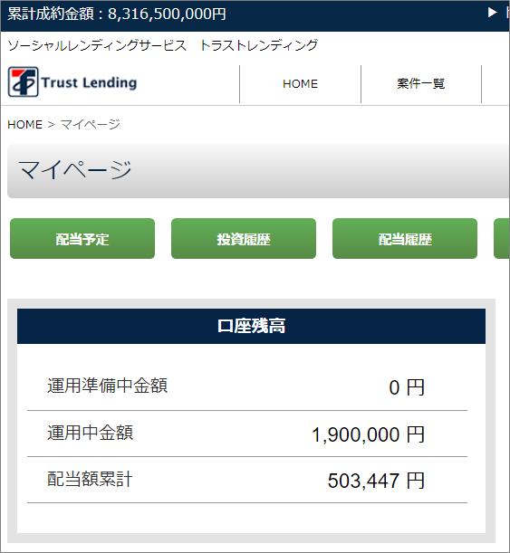 トラストレンディング_投資中金額