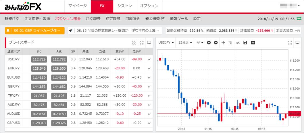 FX25万円含み損1