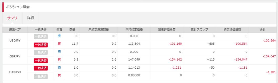 FX25万円含み損2