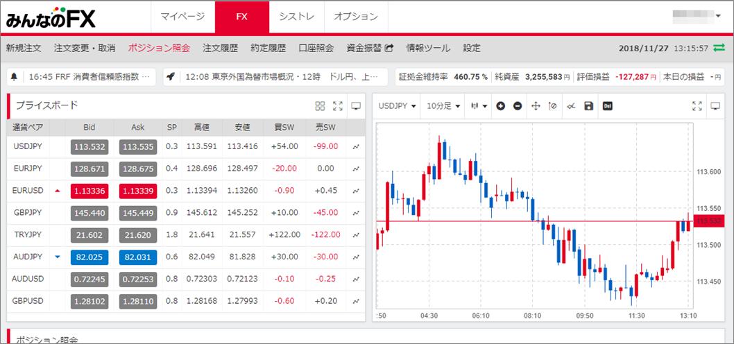 FX含み損12万円まで減少01