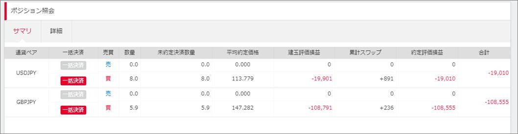 FX含み損12万円まで減少02