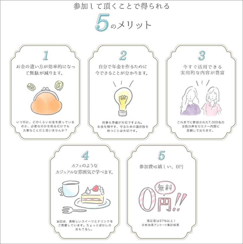 04_マネカツ勉強会