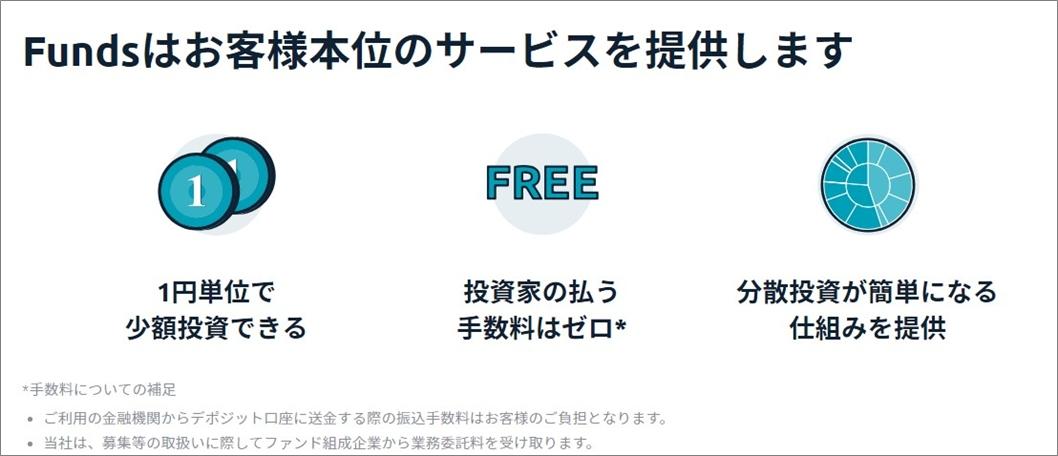 Funds_1円から投資可能