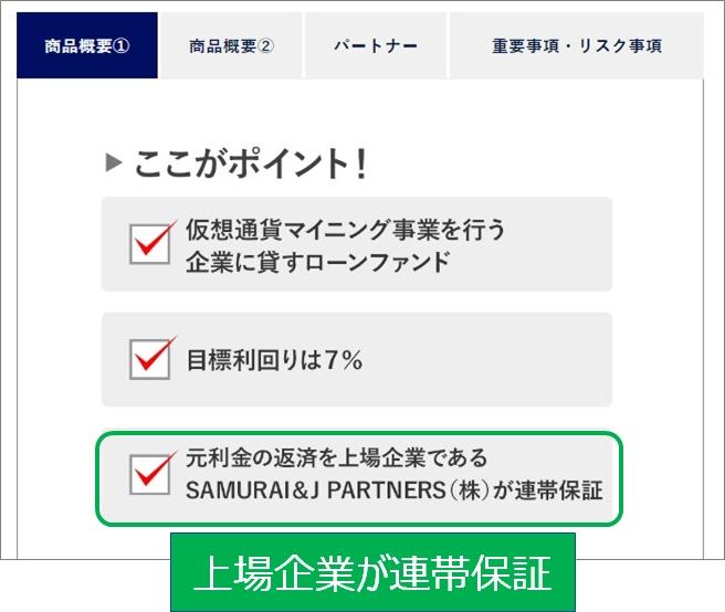 15_SAMURAI_ビットコインマイニングファンド