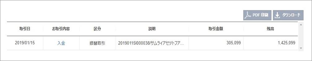 05_SAMURAI10%高利回りファンド