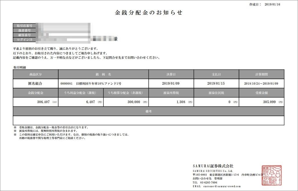 SAMURAI利回り10%金銭分配金のお知らせ