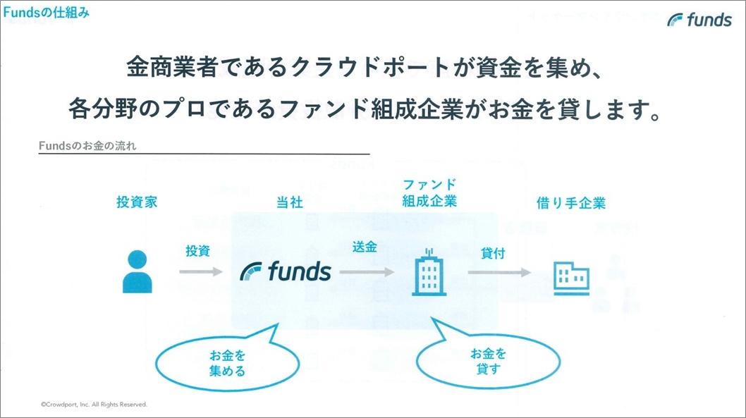 Funds記者会見資料21
