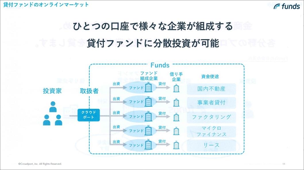 Funds記者会見資料23
