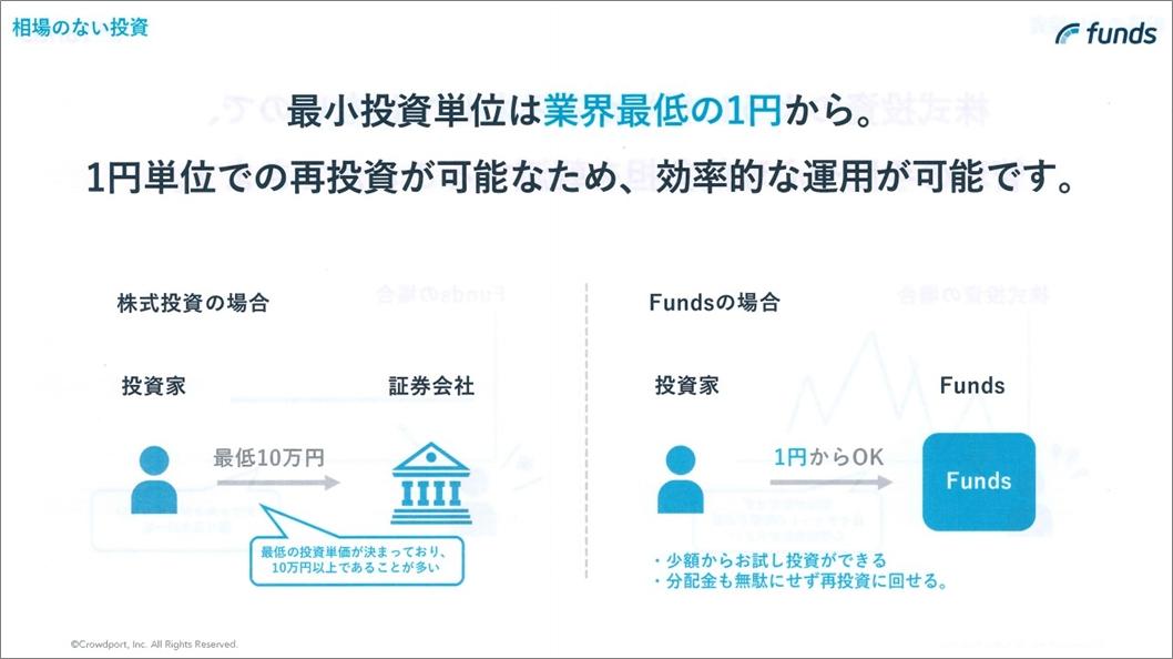 Funds記者会見資料35