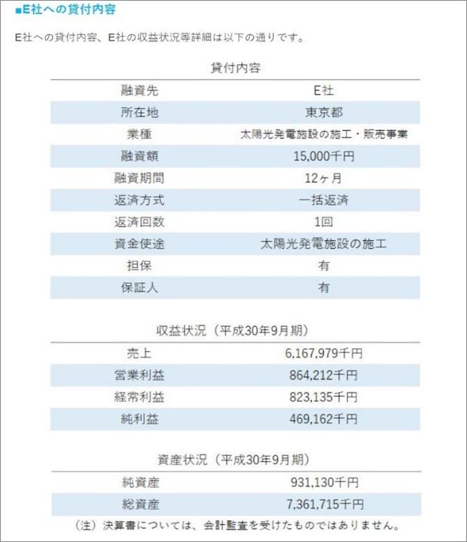 SAMURAI太陽光ファンド12融資先E社貸付内容