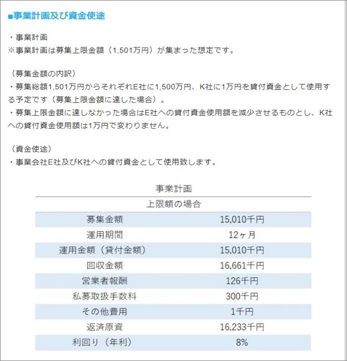 SAMURAI太陽光ファンド18事業計画2