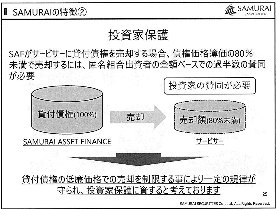 SAMURAIJによる投資家保護規定