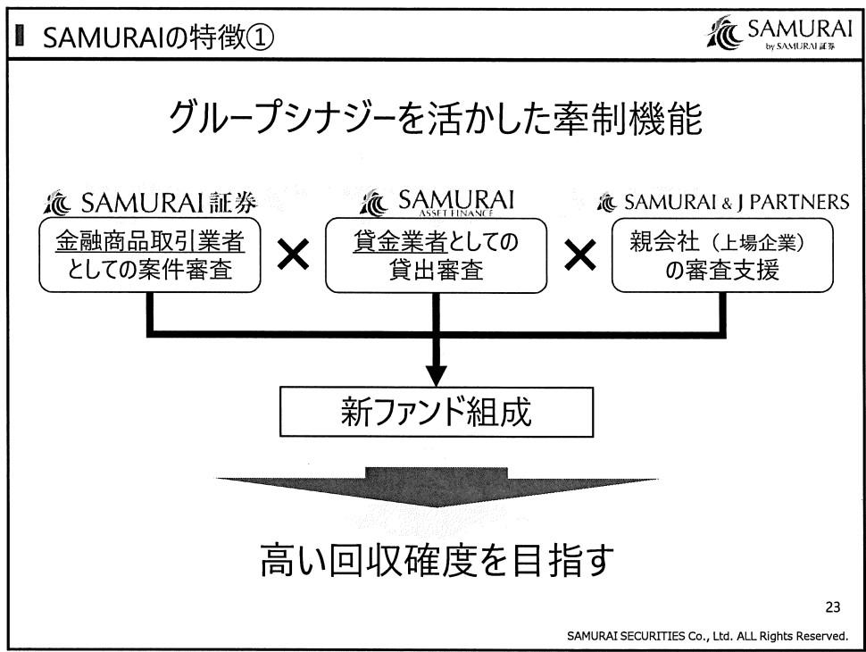 SAMURAIJパートナーズが案件を審査