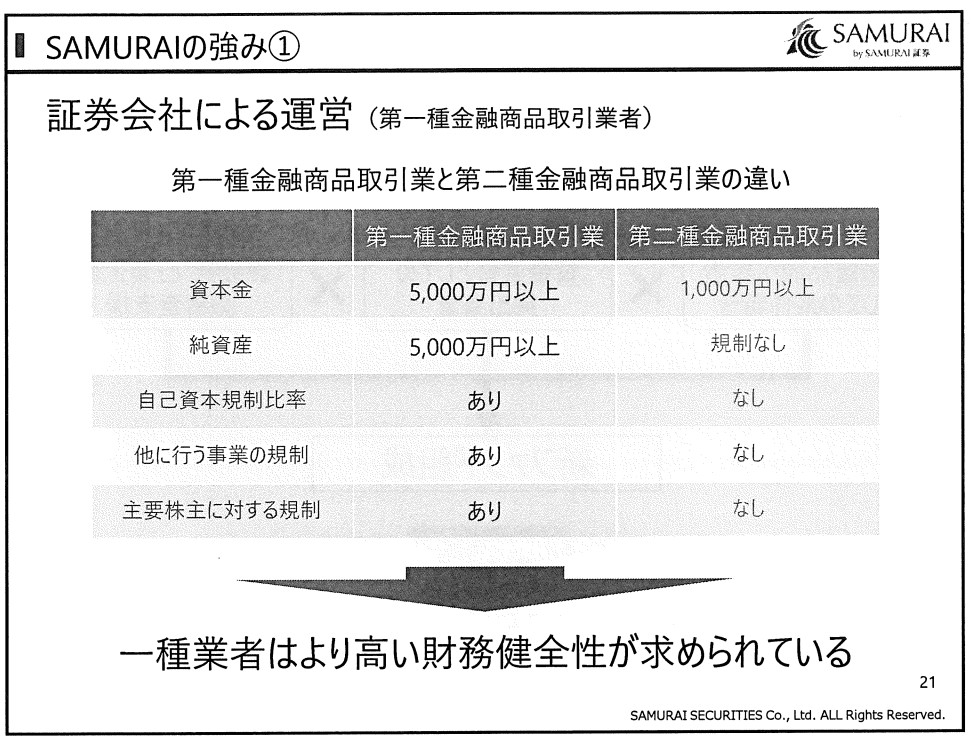 SAMURAI証券会社の二種との違い