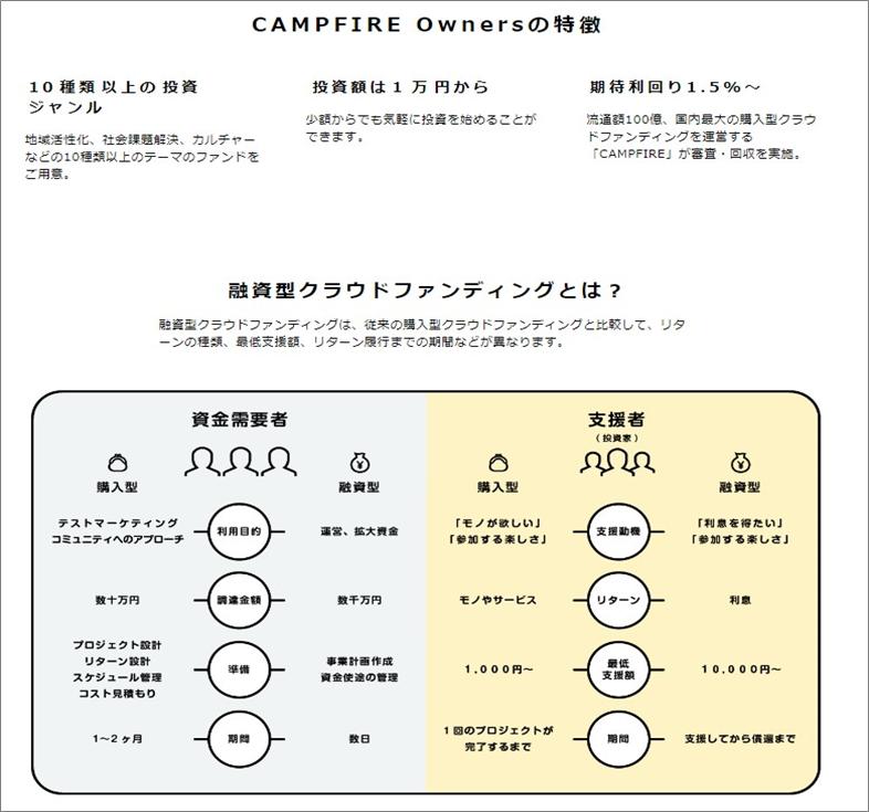 CAMPFITE Ownersの特徴