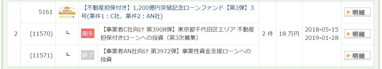 maneo遅延案件【事業者C社向け 第3908弾】