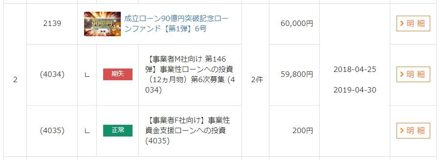 クラウドリース遅延案件【事業者M社向け 第146弾